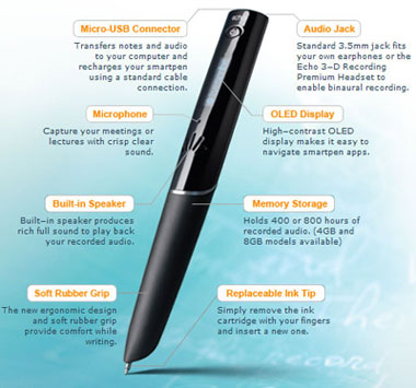 Smartpen from Livescribe